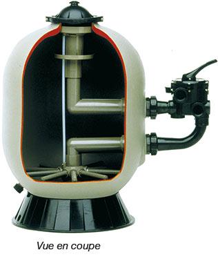 https://www.piscines-hydrosud.fr/medias_produits/imgs/vue-en-coupe-du-filtre-serie-pro-hayward.jpg